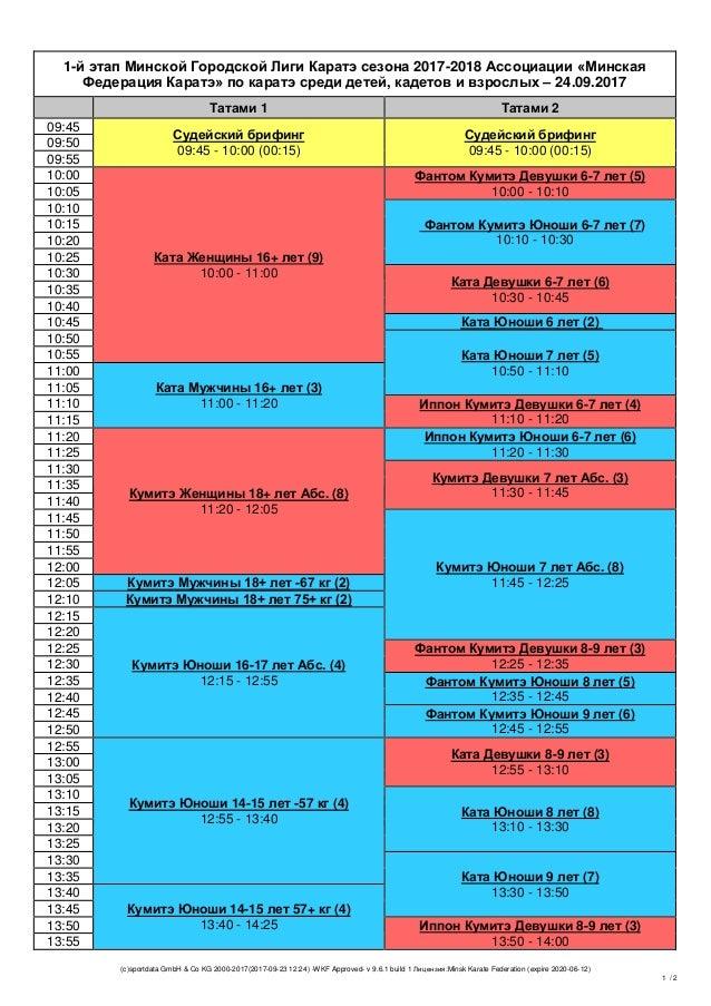(c)sportdata GmbH & Co KG 2000-2017(2017-09-23 12:24) -WKF Approved- v 9.6.1 build 1 Лицензия:Minsk Karate Federation (exp...