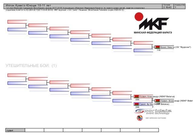 судьи: (c)sportdata GmbH & Co KG 2000-2017(2017-09-25 08:59) -WKF Approved- v 9.6.1 build 1 Лицензия: Minsk Karate Federat...
