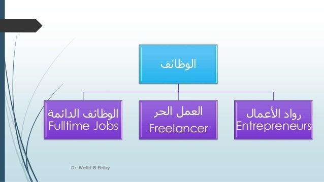 الوظائف الدائمة الوظائف Fulltime Jobs الحر العمل Freelancer األعمال رواد Entrepreneurs Dr. Walid El Etriby