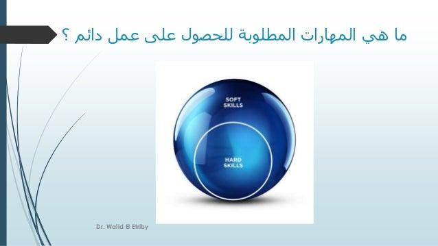 ؟ دائم عمل على للحصول المطلوبة المهارات هي ما Dr. Walid El Etriby