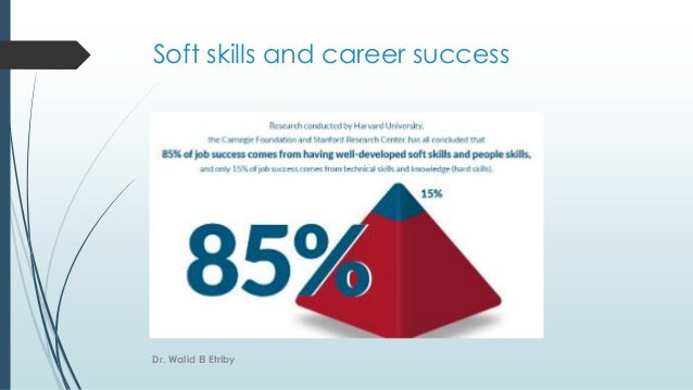 Soft skills and career success Dr. Walid El Etriby