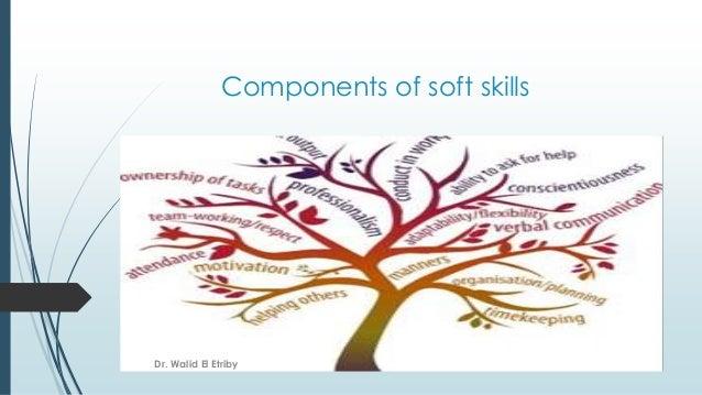 Components of soft skills Dr. Walid El Etriby