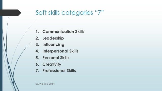 "Soft skills categories ""7"" 1. Communication Skills 2. Leadership 3. Influencing 4. Interpersonal Skills 5. Personal Skills..."