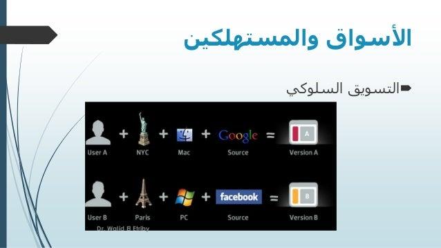 والمستهلكين األسواق السلوكي التسويق Dr. Walid El Etriby