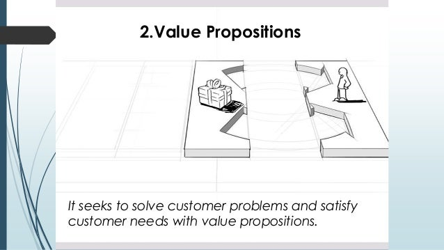 2.Value Propositions It seeks to solve customer problems and satisfy customer needs with value propositions.