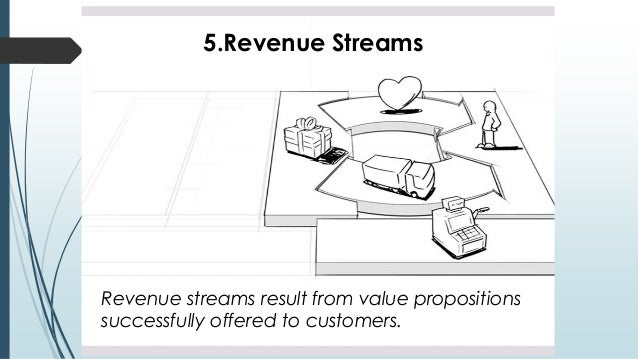 5.Revenue Streams Revenue streams result from value propositions successfully offered to customers.