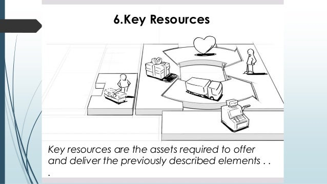 6.Key Resources Key resources are the assets required to offer and deliver the previously described elements . . .