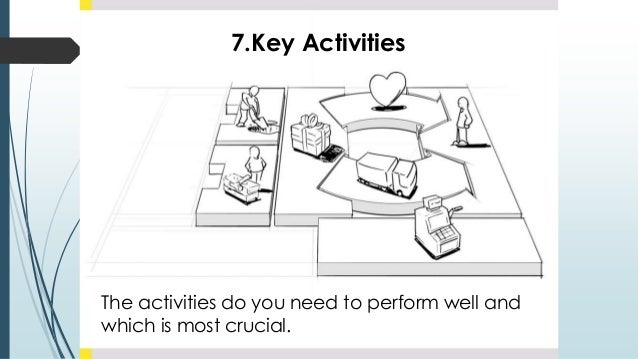 7.Key Activities The activities do you need to perform well and which is most crucial.