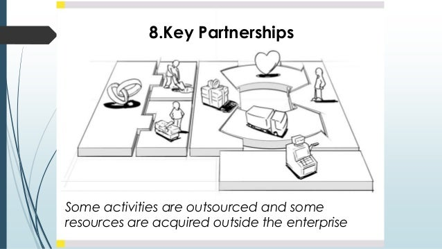 8.Key Partnerships Some activities are outsourced and some resources are acquired outside the enterprise