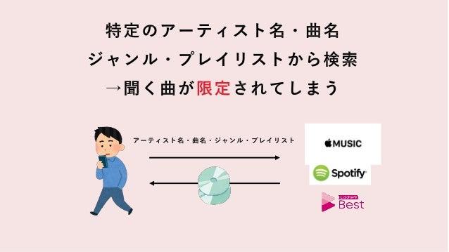 TwitterアカウントLINE_DEVより引用 https://twitter.com/LINE_DEV/status/913220111221219328