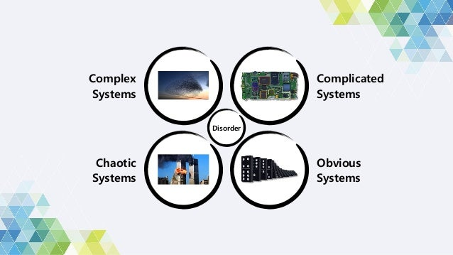 Obvious ComplicatedComplex Chaotic 오타 수정 CS 대응 빌드 및 배포 작업 일정 추정 요구사항 변경 장애 대응 코딩 표준에 대한 논쟁 라인 단위 코딩 함수 단위 코딩 클래스/모듈 단위 코딩 ...