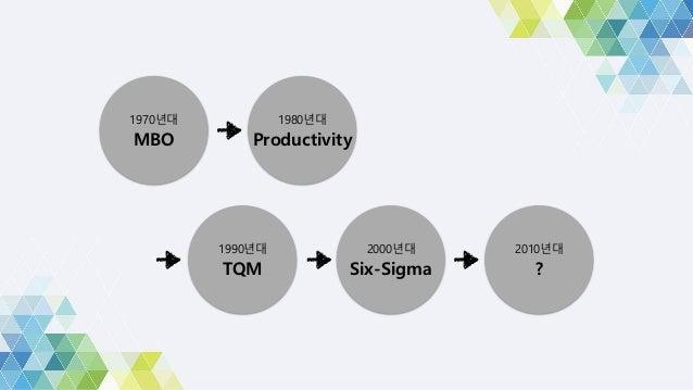 1970년대 MBO 1980년대 Productivity 1990년대 TQM 2000년대 Six-Sigma 2010년대 ?