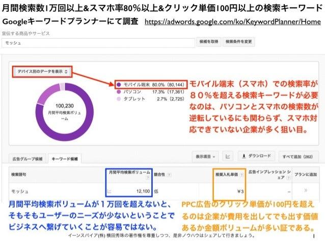 1イーンスパイア(株) 横田秀珠の著作権を尊重しつつ、是非ノウハウはシェアして行きましょう。 https://adwords.google.com/ko/KeywordPlanner/Home 月間検索数1万回以上&スマホ率80%以上&クリック...