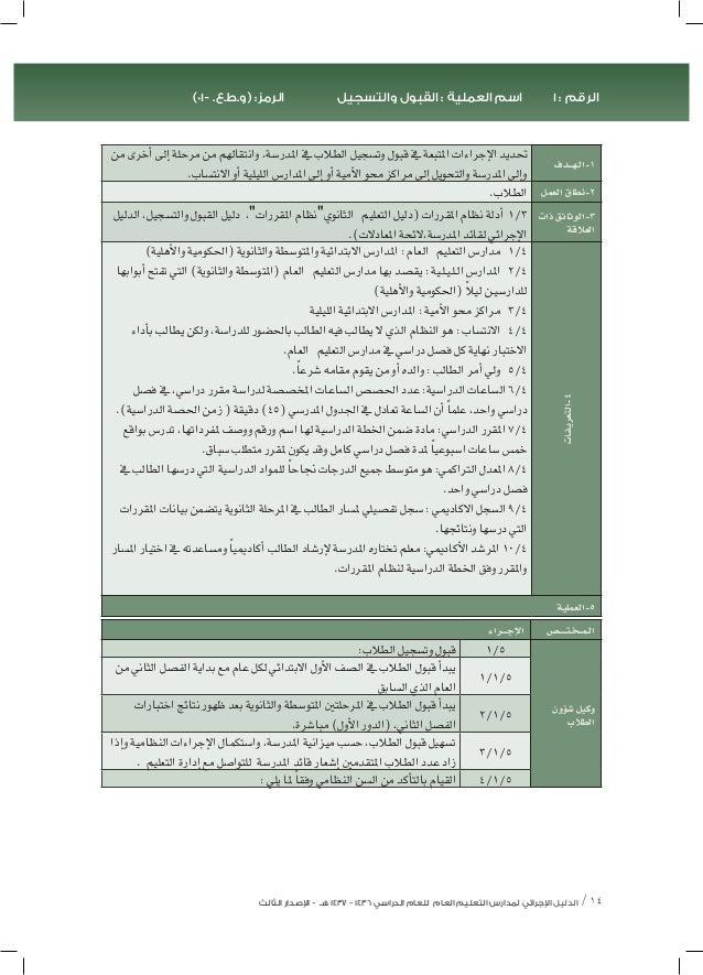 الدليل الاجرائي لمدارس التعليم العام