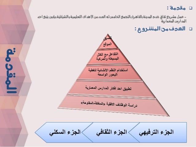 اسس تصميم واحة ثقافية Slide 3