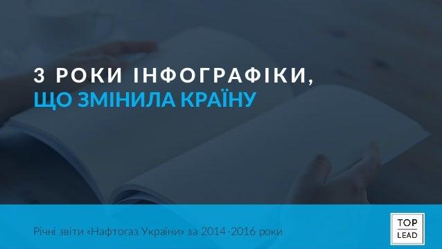 3 РОКИ ІНФОГРАФІКИ, ЩО ЗМІНИЛА КРАЇНУ Річні звіти «Нафтогаз України» за 2014-2016 роки