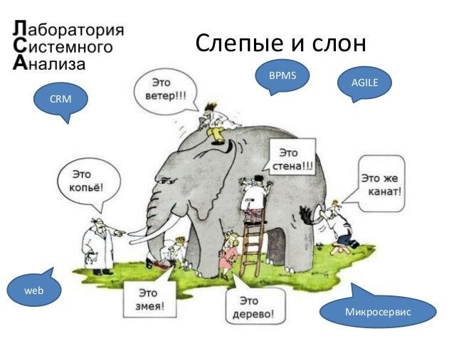 Слепые и слон AGILE BPMS CRM web Микросервис