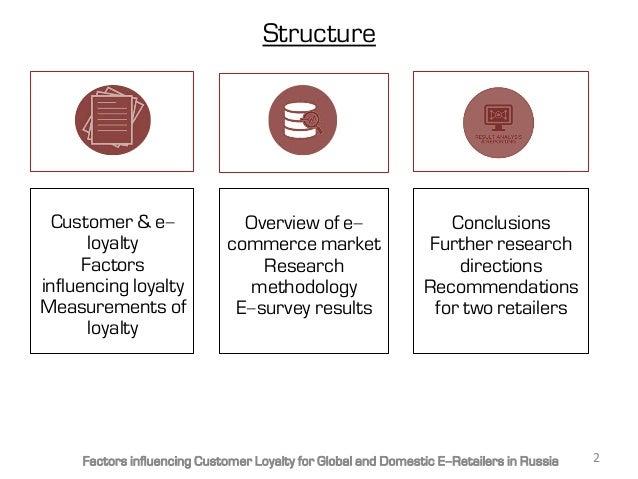 loyalty aspects in e commerce pdf