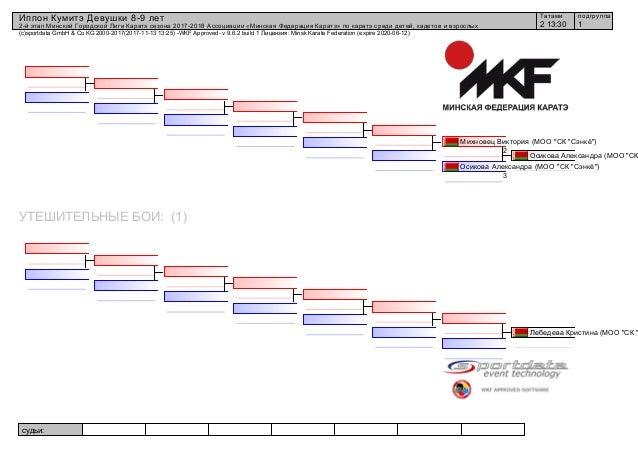 судьи: (c)sportdata GmbH & Co KG 2000-2017(2017-11-13 13:25) -WKF Approved- v 9.6.2 build 1 Лицензия: Minsk Karate Federat...