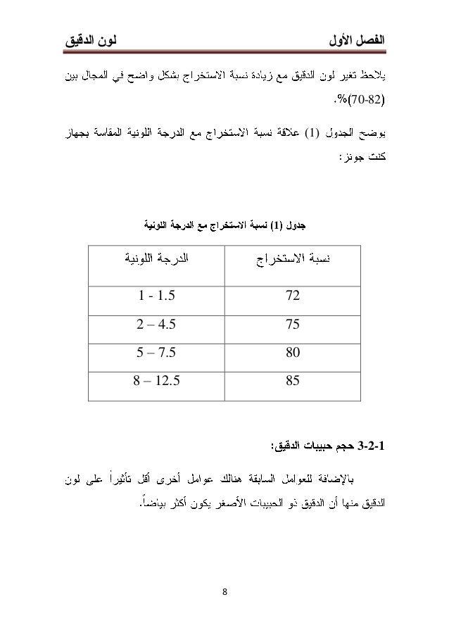 األول الفصلالدقيق لون 9 3-1importance of flour color measurement   4 -1methods of flour color measurement