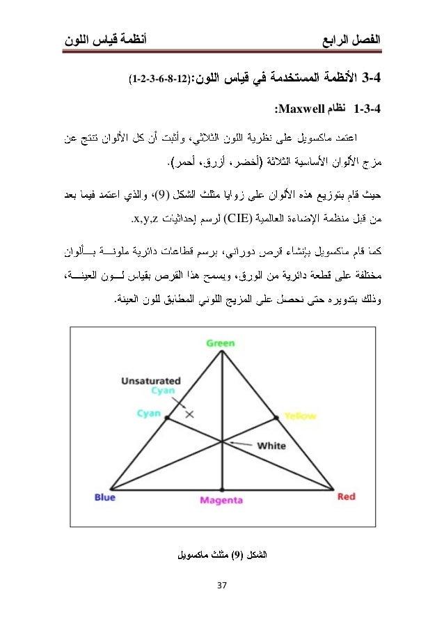 الرابع الفصلأنظماللون قياس ة 34 cX%wY%bZ% X+Y+Z=100 X,Y,Z 4-3-4CIE 1931 1931 Yx,y CIE 193112 x,y,zX , Y , Z