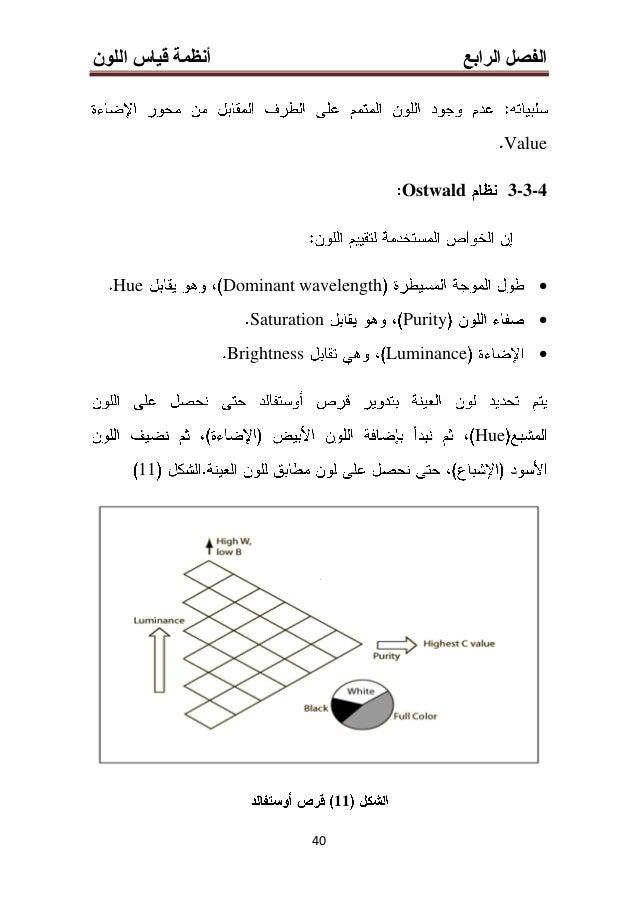 الرابع الفصلأنظماللون قياس ة 33 X,Y,Z CIE1931 C 2º CIE1931 SPD ZYX ,, CIE 2º)    λ λλλ λ)(.x.R.Pk.X  ...