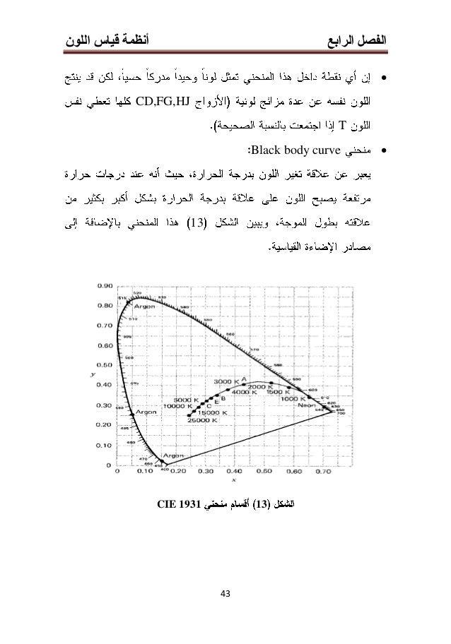الرابع الفصلأنظماللون قياس ة 33 L,a,bX,Y,ZCIE L =100* a =Ka =Kbb Xn ,Yn, ZnYn = 100 XnZn KaKb 6-3-4CIE L*, a*,...