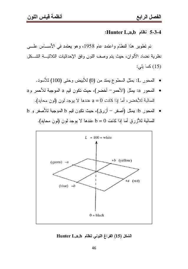 الرابع الفصلأنظماللون قياس ة 34 6060 L*, a*, b*X,Y,Z L* = 116( ) -16 a* = 500 [ – ( ] b* = 200 [( – ( ] CIE L*...