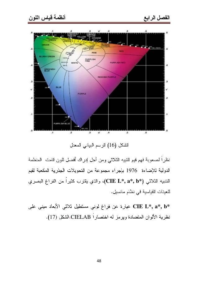 الخامش الفصلقياس أجهزةالدقيق لون 15 2-5Flour color measurement devices:((1-2-3-9-15 1-2-5:Agtron device 18 346...