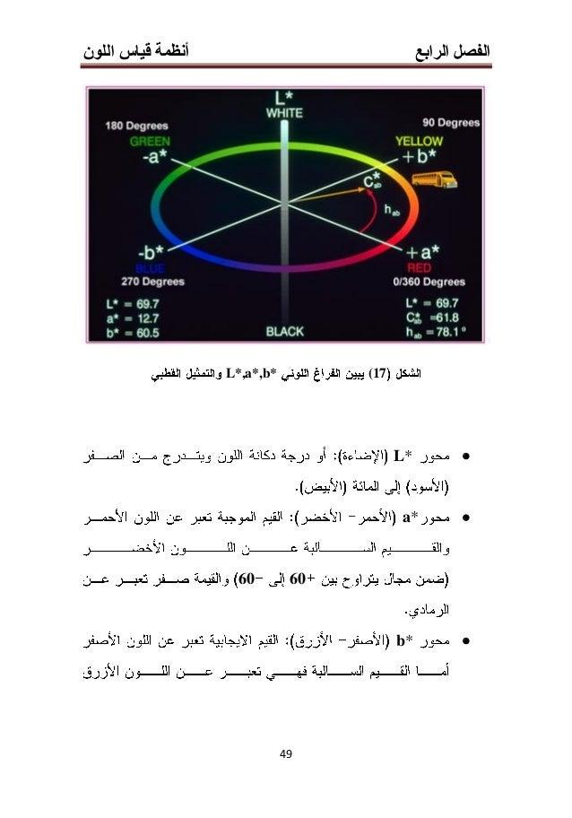 الخامش الفصلقياس أجهزةالدقيق لون 15 0(100 Agtron 25ml20 ml 0.5 25-30 gr 1.25 cm 40 - 45