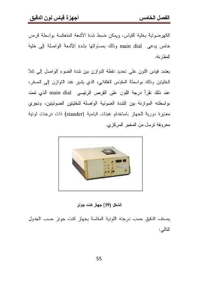 انسادش انفصمانمسانعًهي ى 06 Minolta) Minolta)
