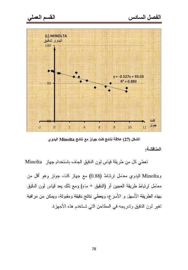 انسادش انفصمانمسانعًهي ى 66 9-6 Minolta  Minolta Minolta