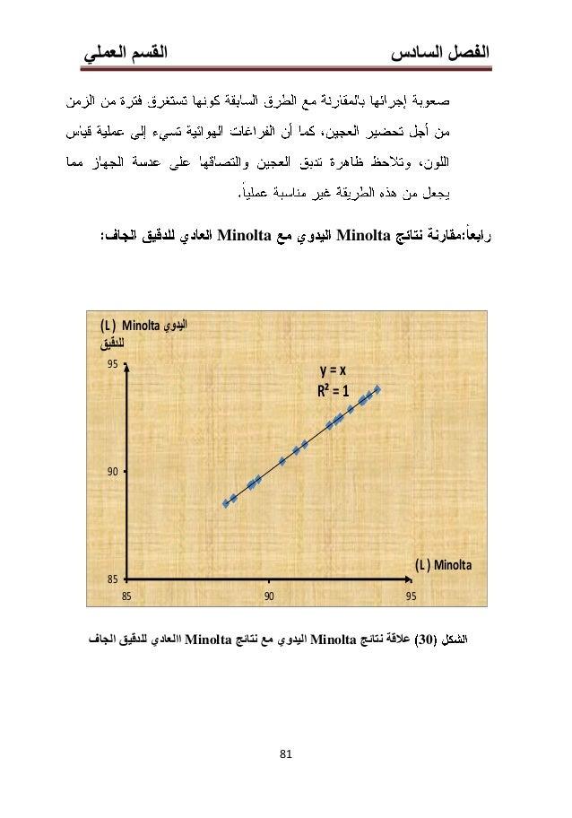 العربية المراجع 78