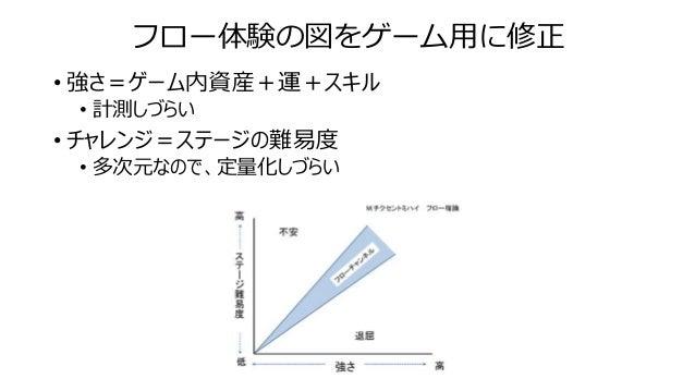 フロー体験の図をゲーム用に修正 • 強さ=ゲーム内資産+運+スキル • 計測しづらい • チャレンジ=ステージの難易度 • 多次元なので、定量化しづらい