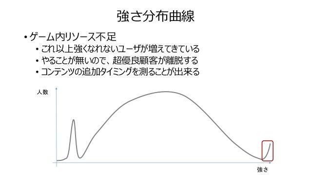 強さ分布曲線 • 一週間程度の時間をおいて分布を確認する • 山が右側にシフトしていれば、プレーヤーが成長できているため、問題ないと判断する • 特定の強さのセグメントが減っていないか確認する 強さ 人数 インストール不足からくる 下位層の減少...