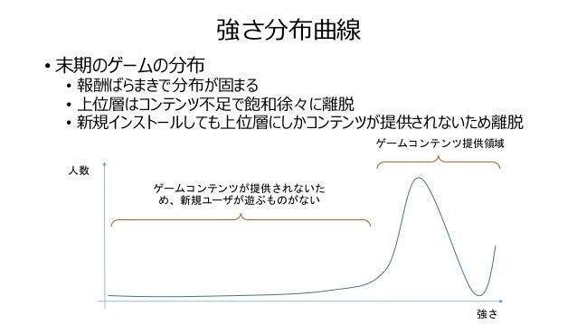 おまけ:細かい分析手法いろいろ • ステージ継続率曲線と、ファネル分析 • 強さ分布曲線の時間変化 • ランキングの報酬設計手法 • データ分析のためのDB構造をどうするか