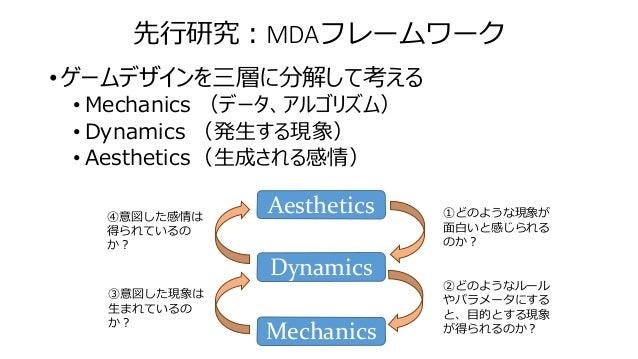 先行研究:MDAフレームワーク • ゲームデザインを三層に分解して考える • Mechanics (データ、アルゴリズム) • Dynamics (発生する現象) • Aesthetics(生成される感情) Mechanics Dynamics...