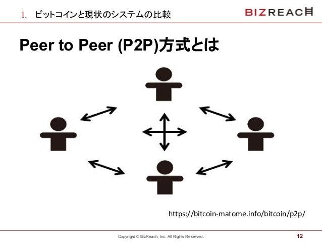 Copyright © BizReach, Inc. All Rights Reserved. 1. ビットコインと現状のシステムの比較 Peer to Peer (P2P)方式とは 12 https://bitcoin-matome.info...