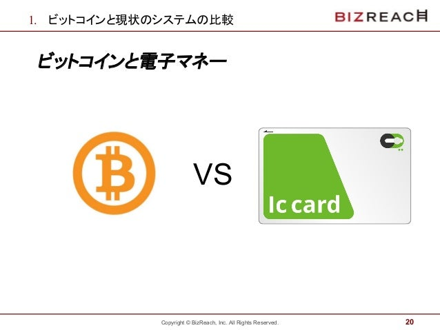 Copyright © BizReach, Inc. All Rights Reserved. 1. ビットコインと現状のシステムの比較 ビットコインと電子マネー 20 VS