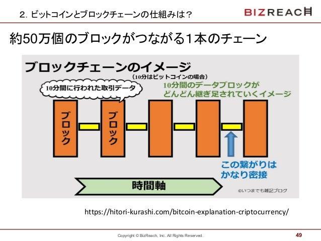 Copyright © BizReach, Inc. All Rights Reserved. 2.ビットコインとブロックチェーンの仕組みは? 49 https://hitori-kurashi.com/bitcoin-explanation-...