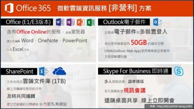 來源:http://bit.ly/2016-wang-o365