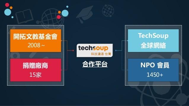合作平台 開拓文教基金會 15家 TechSoup 全球網絡 捐贈廠商 2008~ NPO 會員 1450+