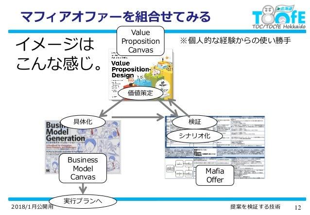 122018/1月公開用 提案を検証する技術 マフィアオファーを組合せてみる イメージは こんな感じ。 Value Proposition Canvas Mafia Offer Business Model Canvas ※個人的な経験からの使...