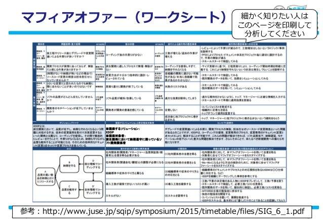 62018/1月公開用 提案を検証する技術 マフィアオファー(ワークシート) 細かく知りたい人は このページを印刷して 分析してください 参考:http://www.juse.jp/sqip/symposium/2015/timetable/f...
