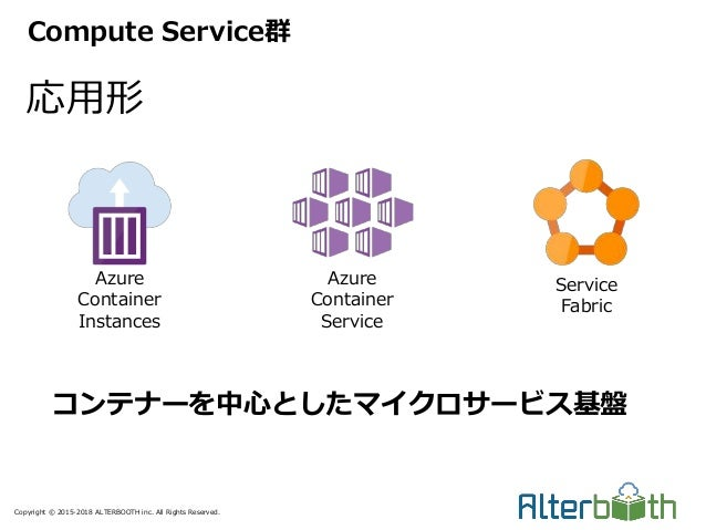 Copyright © 2015-2018 ALTERBOOTH inc. All Rights Reserved. Compute Service群 応用形 Azure Container Instances Azure Container ...