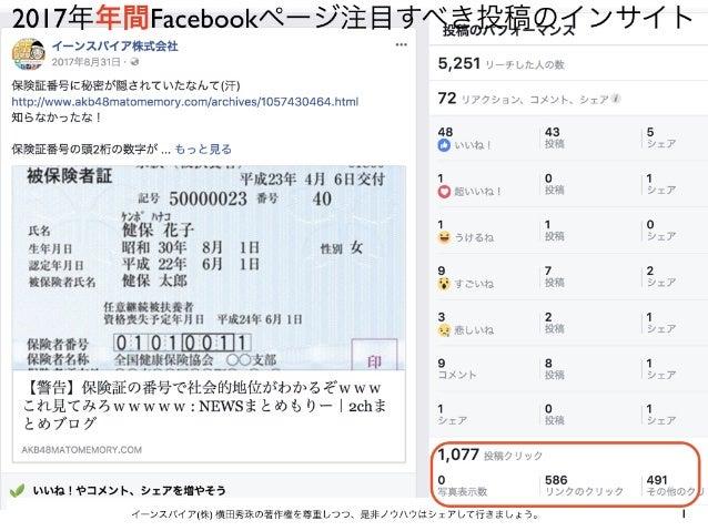 1イーンスパイア(株) 横田秀珠の著作権を尊重しつつ、是非ノウハウはシェアして行きましょう。 2017年年間Facebookページ注目すべき投稿のインサイト