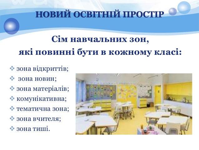 Картинки по запросу навчальні зони в класі