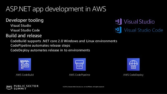 NET Development and Debugging in AWS