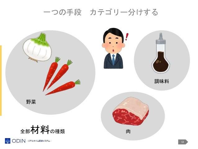 13 一つの手段 カテゴリー分けする 野菜 肉 調味料 全部材料の種類