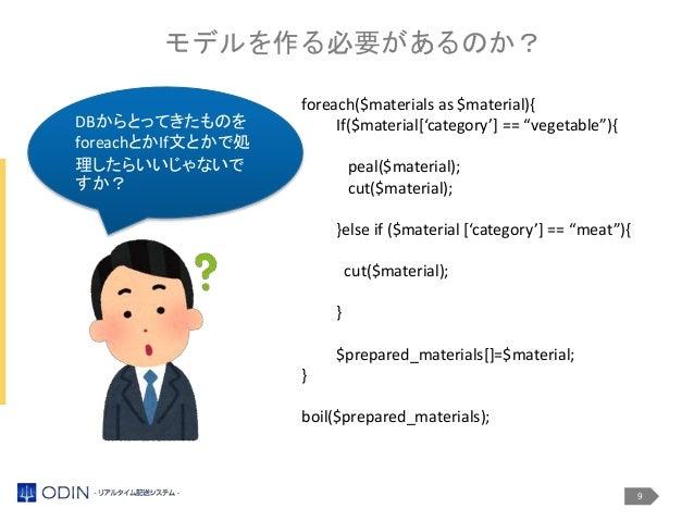 """9 モデルを作る必要があるのか? foreach($materials as $material){ If($material['category'] == """"vegetable""""){ peal($material); cut($materia..."""